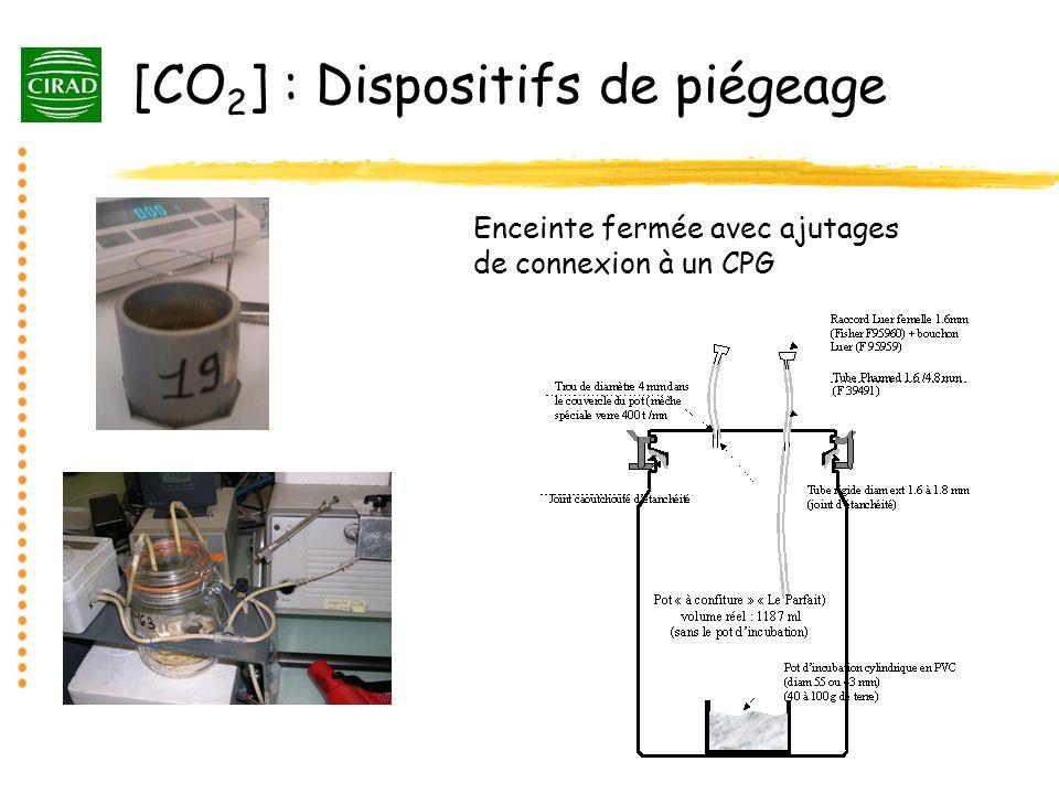 [CO2] : Dispositifs de piégeage